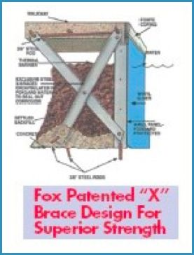 fox_xbrace_design.jpg